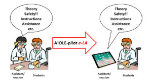 Showcasing e-LA pilot's idea of having an assistant teacher in online environment.